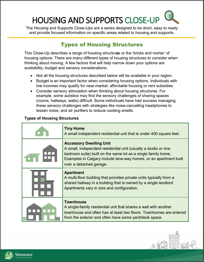 Document image: Types of Housing - Housing and Supports Close-Up
